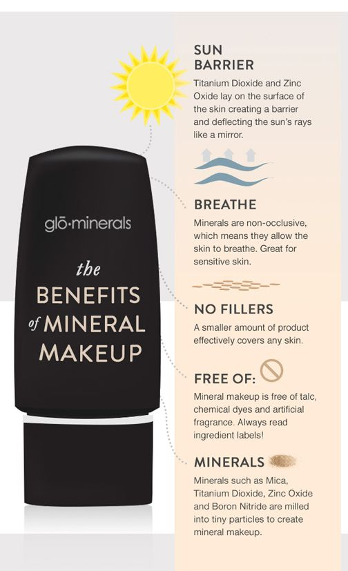 Benefits of mineral make-up at Glamour Secrets in Chilliwack